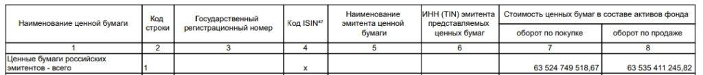 Доходность от сделок РЕПО с ц.к.